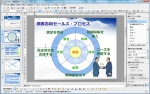 PowerPoint 2003互換のプレゼンソフト「JUST Slide」