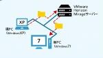 Windows XP移行サービスのイメージ