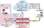 WatchDoxマルチメーラ対応ソリューションの概要(出典:NTTソフトウェア)
