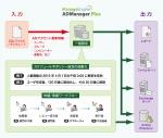 ManageEngine ADManager Plusの概要(出典:ゾーホージャパン)
