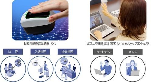 非接触で使える指静脈認証製品を2つ提供する。店舗で使えるデバイスと、PCカメラで認証できるようにするSDKである
