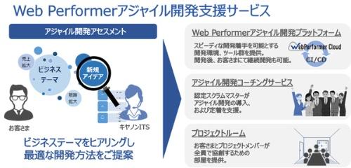 「Web Performerアジャイル開発支援サービス」の概要