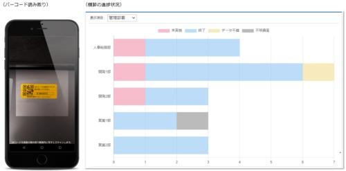 クラウド型物品管理・棚卸システム「fine asset」の画面