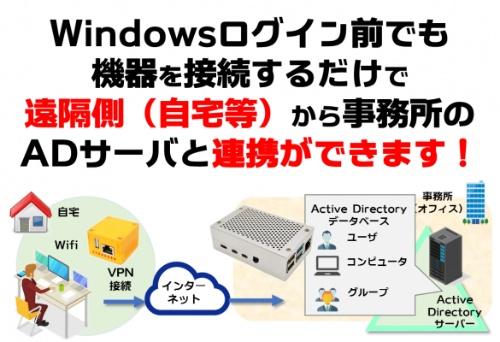 VPNサービス「おうちワークBOX」に追加した「AD連携BOX」プランの概要