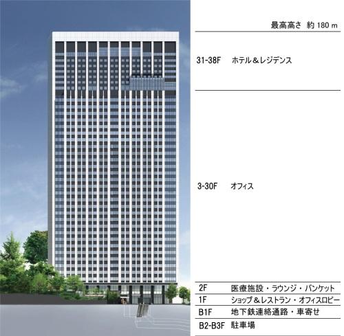神谷町トラストタワーのフロア構成(資料:森トラスト)