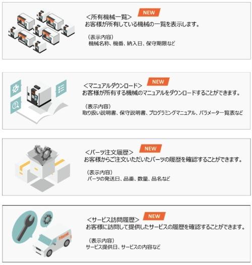 図2 「WEBサービス」で利用できる新機能