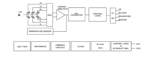 新製品の内部ブロック図