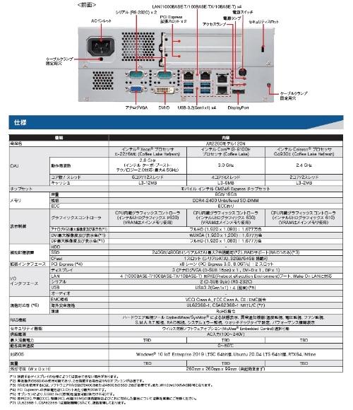 「AR2200モデル120N」の前面端子と主な仕様