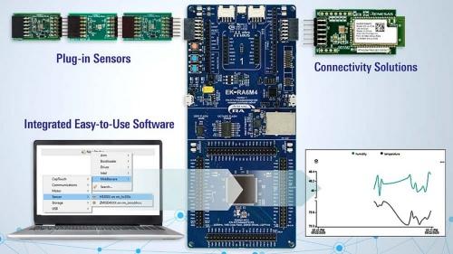 「クイックコネクトIoT」のイメージ