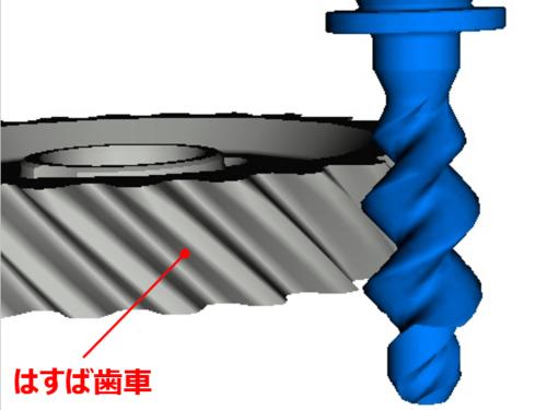図3 電子制御シフトに採用した、はすば歯車のCG図