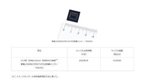 図1 SPAD距離センサー「IMX459」