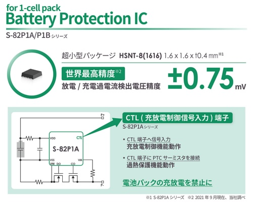 過電流検出誤差が±0.75mVと小さいLiイオン2次電池用保護IC
