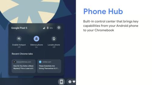 Androidスマホと連携できる「Phone Hub」
