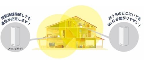 メッシュWi-Fi対応ルーターを家庭内に2カ所以上設置