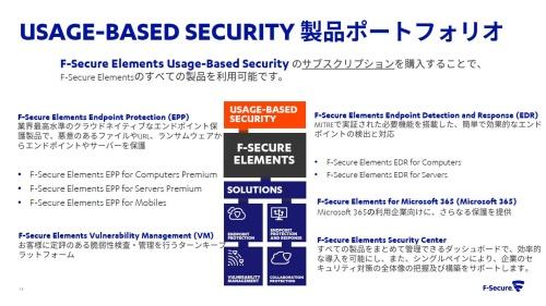 F-Secure Elements Usage-Based Security全体像