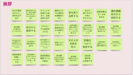 図1●「挨拶」によって「チームの力を結集して結果を出す」ための30枚のアイデア
