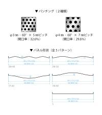 パンチングは2種類、パネル形状は5パターンを用意(資料:菊川工業)