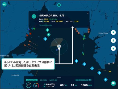図 infoceanus commandの「航路ナビ」機能