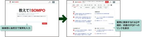 図 「教えて!SOMPO」の画面イメージ。自然文で質問すると複数のデータソースを横断検索