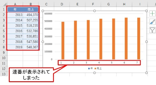 編集 excel グラフ 凡例