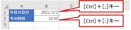 [Ctrl]+[;]キーで今日の日付を一発で入力できた。[Ctrl]+[:]キーだと現在の時刻を入力できる