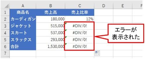 「#DIV/0!」エラーが出てしまった。エラーの意味を理解して、慌てず対処したい