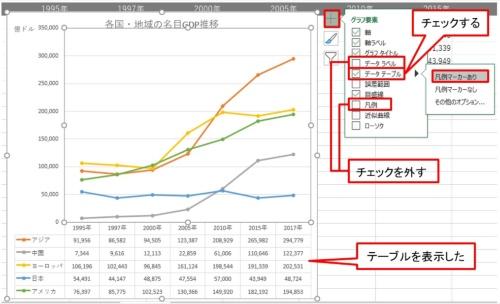 各データマーカーの値を表示できた。「凡例」は重複するので非表示にする。またプロットエリアのサイズを調整する