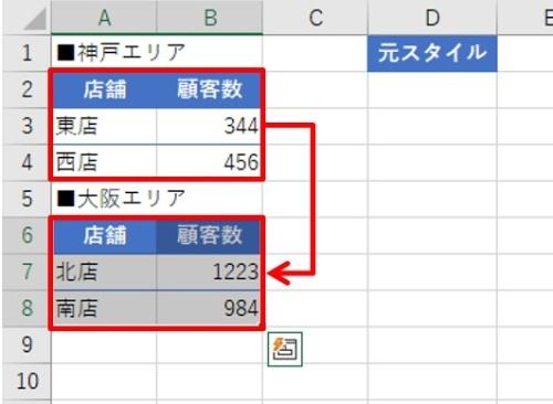 A2:B4の書式をA6:B8に適用した。このように複数セルの書式も一発で適用できる