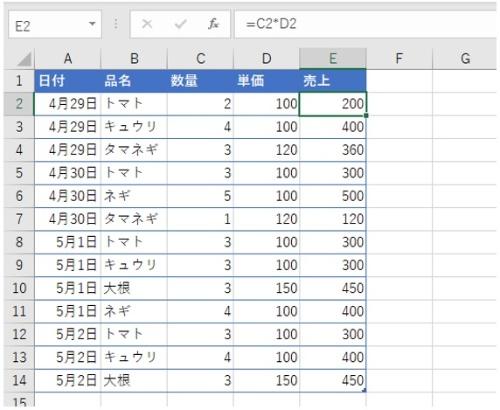 シンプルな売り上げ管理表。「ホーム」タブにあるテーブル機能を用いて作成した。ピボットテーブルの素材はシンプルなものほど使いやすい