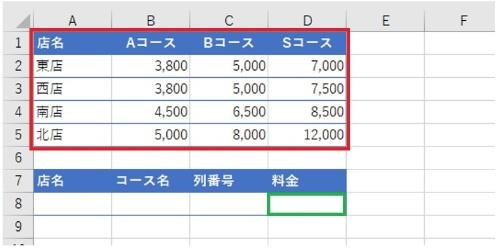 A8に店名、B8にコース名を入力し、A1:D5の早見表から表引きして、D8(緑の枠)にその料金を表示したい。さて、どうすべきか