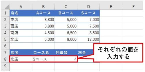 A8に店名、B8にコース名、C8に選んだコース名のある列番号をそれぞれ入力する。この素材を基にD8にVLOOKUP関数を仕込む