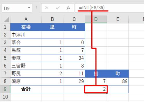 「89」町を36町で割り算した除の整数部分を計算した。INT関数を用いた結果は「2」となった