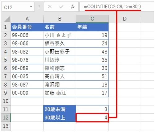 """「30歳以上」の人数を計算した。数式は「=COUNTIF(C2:C9,"""">=30"""")」となる"""