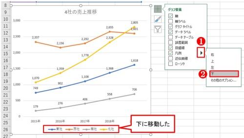 「凡例」の位置をグラフ本体の下部に移動した。これで右側にあった余分な空白を解消できた