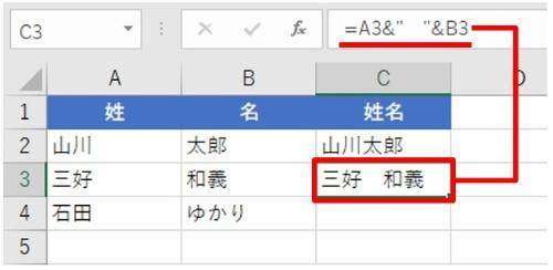 """C3に「=A3&"""" """"&B3」と入力してみた。すると姓名の間に全角スペースが入って「三好 和義」が返った"""