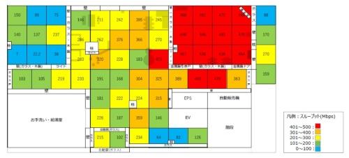 NTT東日本の「ローカル5Gオープンラボ」で28ギガヘルツ帯のスループットを測定した結果。建物の縦幅は約20メートル、横幅は約36メートル、図の右上部分に基地局が置いてある。使用した基地局と端末の組み合わせにおける最高通信速度は下り毎秒500メガビット