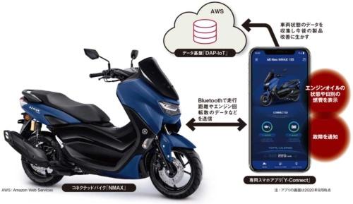 ヤマハ発動機のコネクテッドバイク「NMAX」のIoTサービス