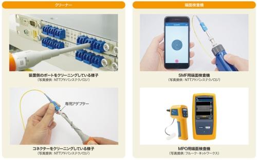 光ファイバー用のクリーナーと端面検査機