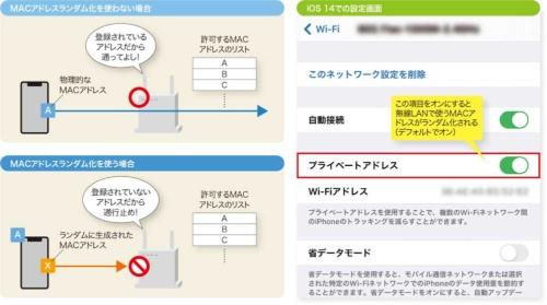 iOS 14搭載のiPhoneが無線LANにつながらなくなる