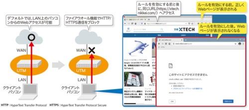 内部から外部のWebサイトへのアクセスをブロック