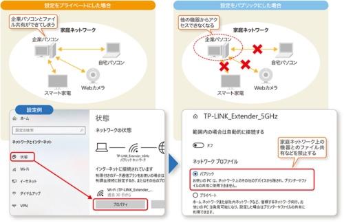 ネットワークには「パブリック」で接続する