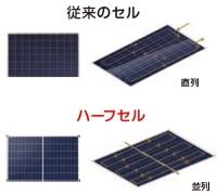 トリナ・ソーラー新モジュールに採用したハーフカットセル技術。セルの大きさを半分にして電力損失を減らし、発電効率を上げた(画像提供:トリナ・ソーラー・ジャパン)