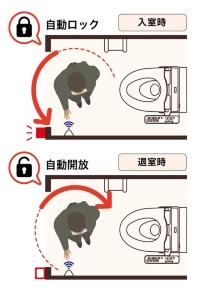 「RブースTR40」電動タイプの動作イメージ。ドア、ロック、表示灯が連動する(資料提供:三和シヤッター工業)
