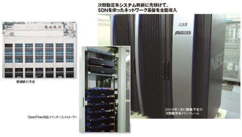 愛媛銀行が実施したネットワーク基盤の刷新
