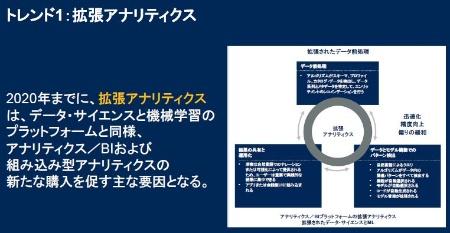 図1●拡張アナリティクスは三つの技術で構成する