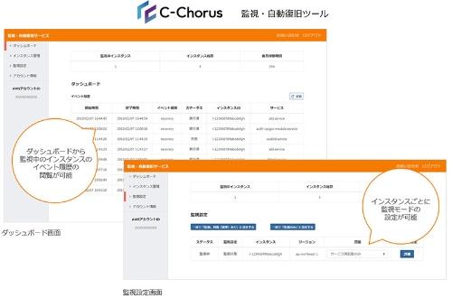 C-Chorusの「監視・自動復旧サービス」の利用画面例