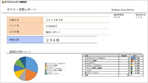 ゲートウエイ型WAF「SiteGuard Proxy Edition」レポート機能の画面イメージ