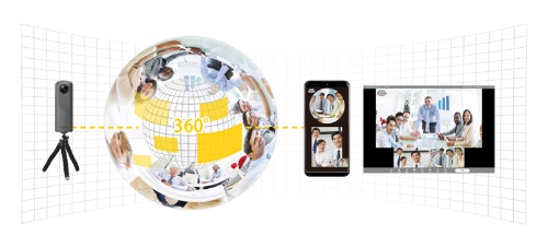 RICOH Unified Communication System 360 VR Liveの概要