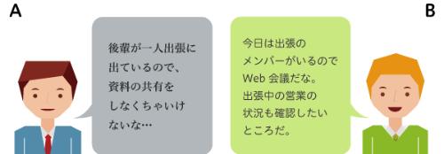 【朝:営業チームの会議にて】