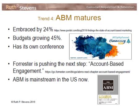 米国でABMは成熟している